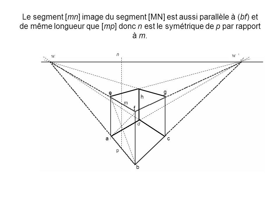 Le segment [mn] image du segment [MN] est aussi parallèle à (bf) et de même longueur que [mp] donc n est le symétrique de p par rapport à m.